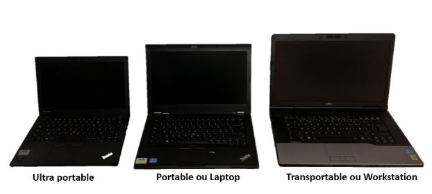 pc portables reconditionnés Lenovo