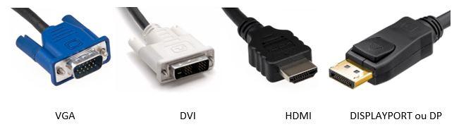choix-pc-reconditionnes-explication-cables
